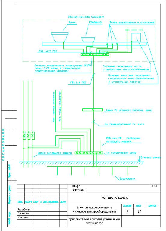проект внутреннего электроснабжения коттеджа