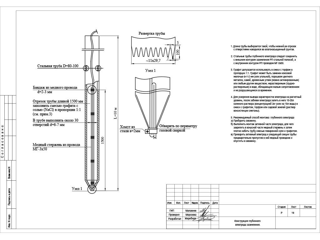 Проект трансформаторной подстанции